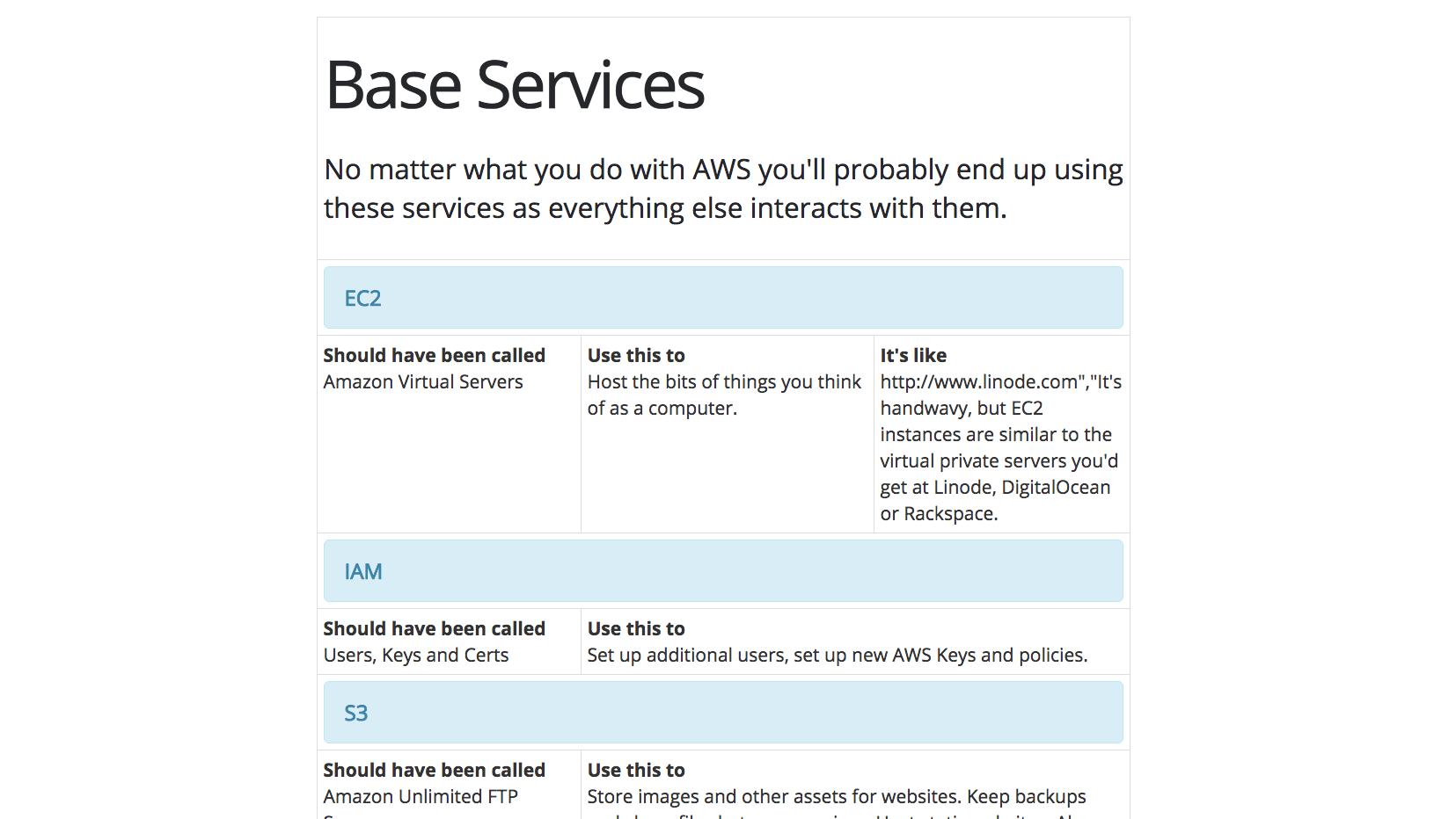 Screen Shot of AWS in English blogpost