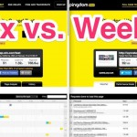 Wix vs. Weebly Pingdom performance screenshot