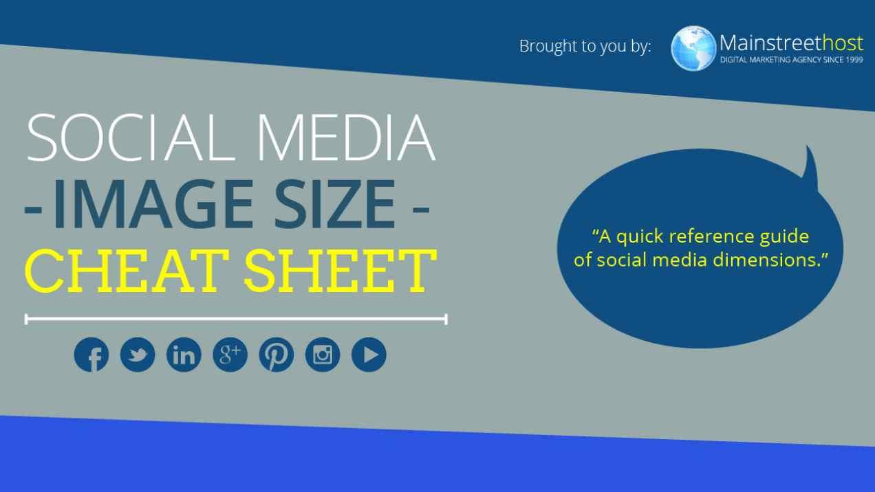 Wrangle those Social Media Image Dimensions