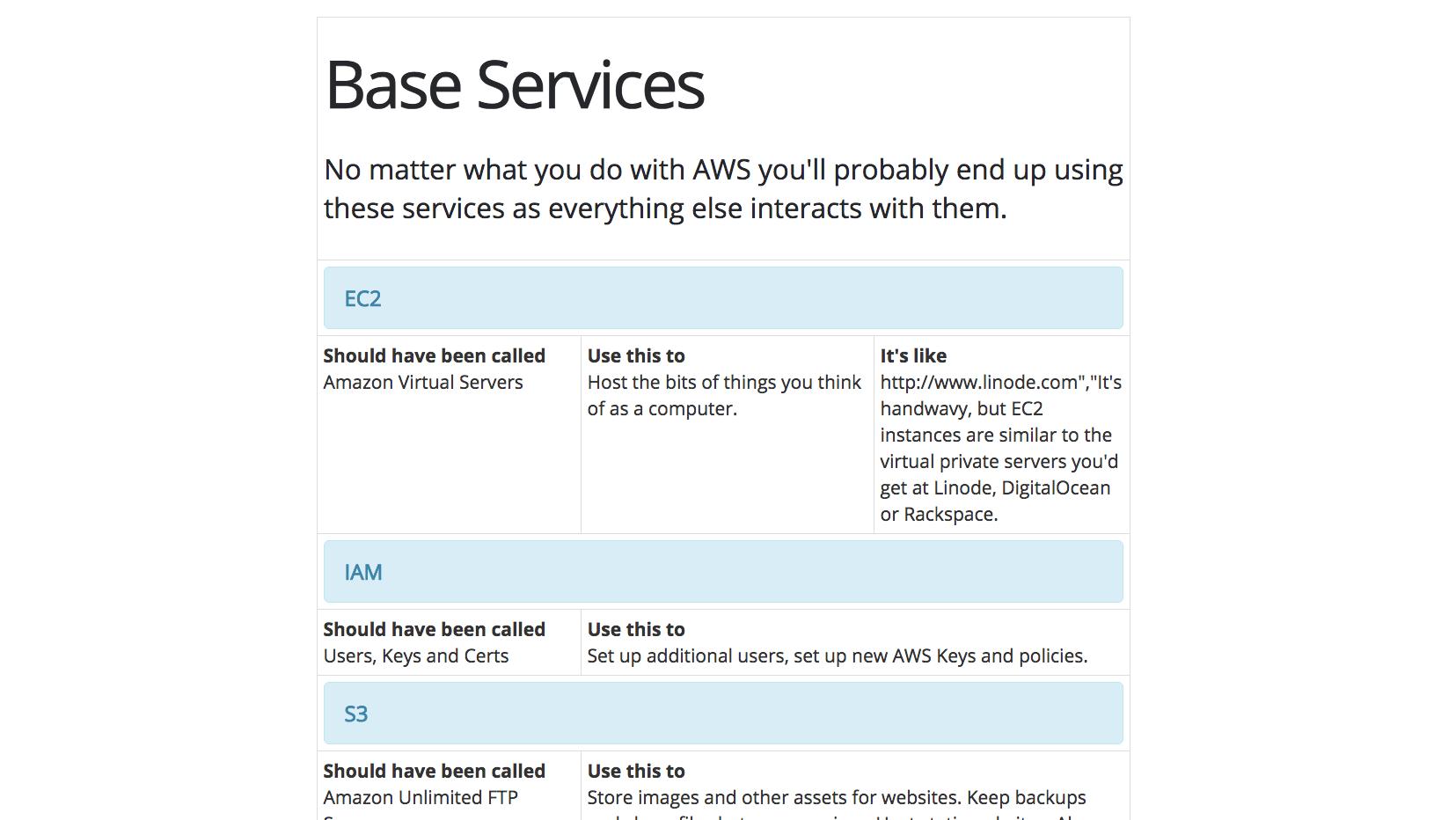 Making Sense of Amazon Web Services